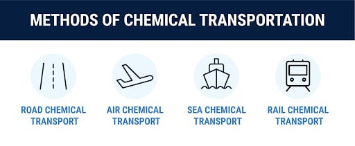 methods of chemical transportation